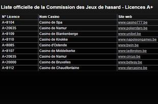 Casino légal en Belgique avec licence de la Commission des jeux Belge