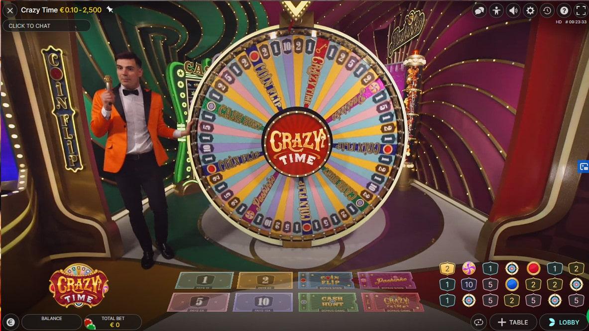 Crazy Time la nouvelle roue de la Fortune d'Evolution Gaming